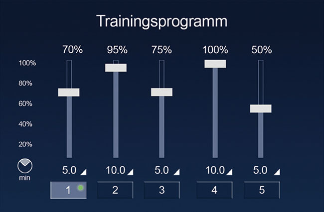 Individuelle Trainingsprogramme Schwimmbad